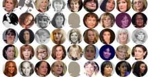 58 امرأة تحرش بهن الممثل الأمريكي الشهير بيل كوسبي